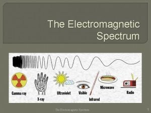 The Electromagnetic Spectrum 1 What is the Electromagnetic