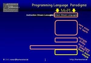 Programming Language Paradigms http hartenstein de 2009 reinerhartenstein