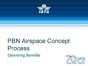 PBN Airspace Concept Process Delivering Benefits ASBUs Enablers
