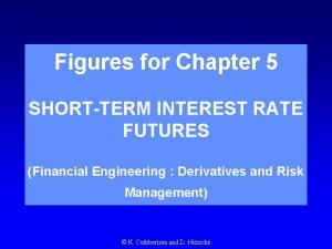 Figures for Chapter 5 SHORTTERM INTEREST RATE FUTURES