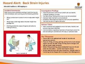 Hazard Alert Back Strain Injuries Intended audience All