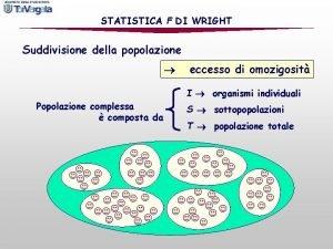 STATISTICA F DI WRIGHT Suddivisione della popolazione eccesso