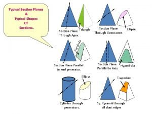 Section Plane Triangle Through Apex Section Plane Through