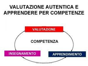 VALUTAZIONE AUTENTICA E APPRENDERE PER COMPETENZE VALUTAZIONE COMPETENZA