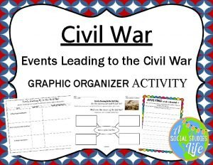 Civil War Events Leading to the Civil War