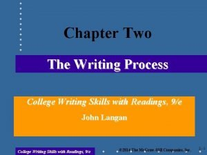 Chapter Two The Writing Process College Writing Skills