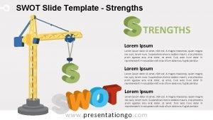 SWOT Slide Template Strengths TRENGTHS Lorem Ipsum Lorem