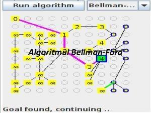 Algoritmul BellmanFord Sa intelegem Algoritmul BellmanFord determina drumurile