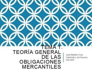 TEMA 1 TEORA GENERAL DE LAS OBLIGACIONES MERCANTILES