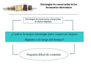 Estrategias de conservacin de los documentos electrnicos Estrategias