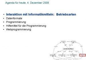 Agenda fr heute 4 Dezember 2009 Interaktion mit