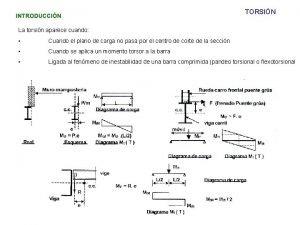 INTRODUCCIN TORSIN La torsin aparece cuando Cuando el
