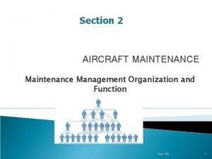 Section 2 AIRCRAFT MAINTENANCE Maintenance Management Organization and