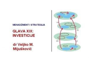 MENADMENT I STRATEGIJA GLAVA XIX INVESTICIJE dr Veljko
