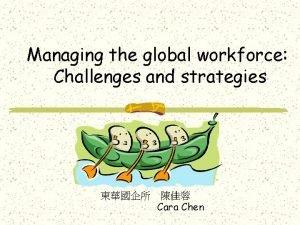 Managing the global workforce Challenges and strategies Cara
