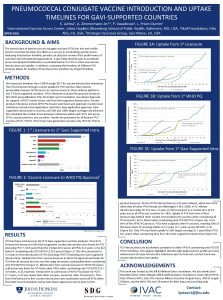 PNEUMOCOCCAL CONJUGATE VACCINE INTRODUCTION AND UPTAKE TIMELINES FOR