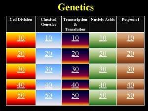 Genetics Cell Division Classical Genetics Transcription Nucleic Acids