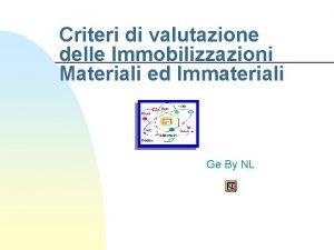 Criteri di valutazione delle Immobilizzazioni Materiali ed Immateriali