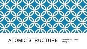 ATOMIC STRUCTURE Chemistry 11 Atomic Theory 2 SUBATOMIC