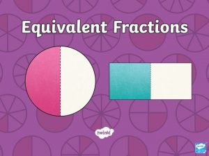 Aim To recognise and show equivalent fractions Success