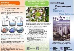 Rainwater Harvesting System Tour Guide Map Multipurpose Rainwater