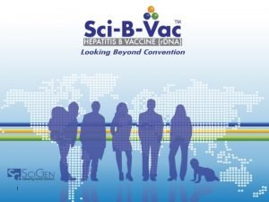 1 Epidemiology Prevalence of HBV by Region Epidemiology