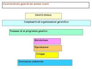 Caratteristiche generali dei sistemi viventi Unicit chimica Complessit