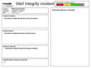 Well Integrity incident Location Well type Installation Date