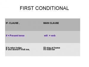 FIRST CONDITIONAL IF CLAUSE MAIN CLAUSE If Present