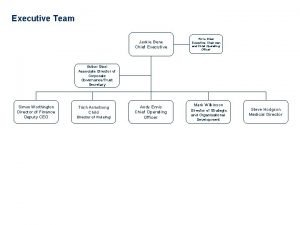 Executive Team Jackie Bene Chief Executive PA to