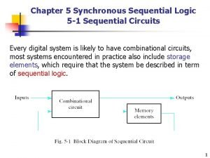 Chapter 5 Synchronous Sequential Logic 5 1 Sequential