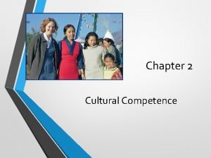 Chapter 2 Cultural Competence Why is Cultural Competence
