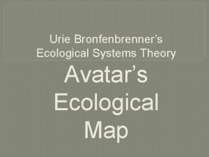 Urie Bronfenbrenners Ecological Systems Theory Avatars Ecological Map