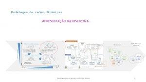 Modelagem de redes dinmicas APRESENTAO DA DISCIPLINA Modelagem
