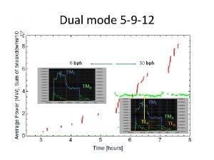 Dual mode 5 9 12 6 bph 30