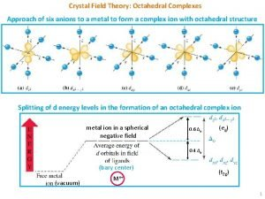 Crystal Field Theory Octahedral Complexes Approach of six