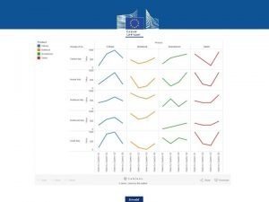 Eurostat Getting the Picture Right What does right