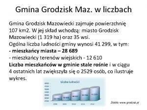 Gmina Grodzisk Maz w liczbach Gmina Grodzisk Mazowiecki