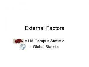 External Factors UA Campus Statistic Global Statistic General