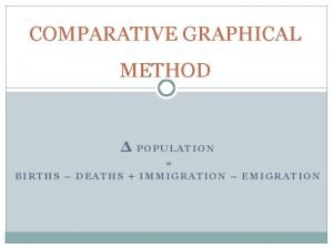 COMPARATIVE GRAPHICAL METHOD POPULATION BIRTHS DEATHS IMMIGRATION EMIGRATION