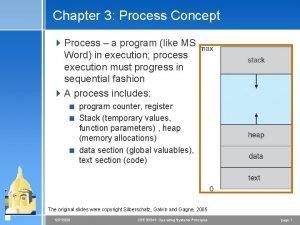 Chapter 3 Process Concept 4 Process a program