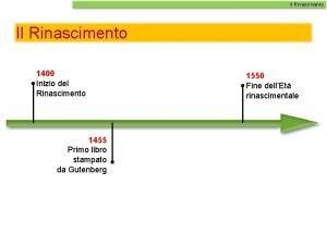 Il Rinascimento 1400 Inizio del Rinascimento 1455 Primo