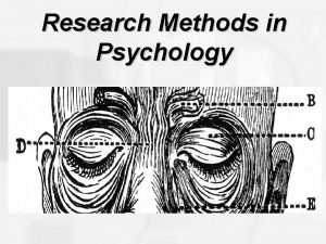 Research Methods in Psychology Experimental Designs Population Sample