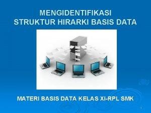 MENGIDENTIFIKASI STRUKTUR HIRARKI BASIS DATA MATERI BASIS DATA