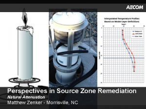 Perspectives in Source Zone Remediation Natural Attenuation Matthew