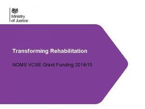 Transforming Rehabilitation NOMS VCSE Grant Funding 201415 What