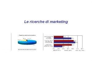 Le ricerche di marketing Le Ricerche di Mercato