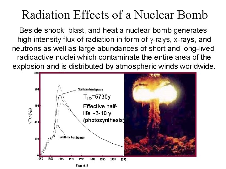 Radiation Effects of a Nuclear Bomb Beside shock