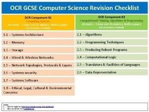 OCR GCSE Computer Science Revision Checklist OCR Component