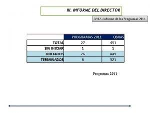 III INFORME DEL DIRECTOR IV 02 Informe de